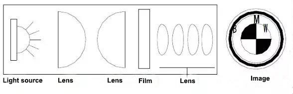 car door lights structure